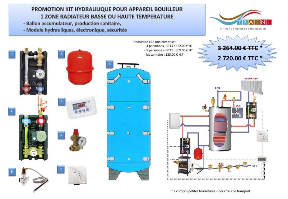 M kit complet traini for Radiateur pour chauffage central basse temperature